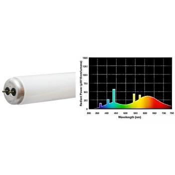 GE 49893 Plant & Aquarium Bulb  ~  40 Watt